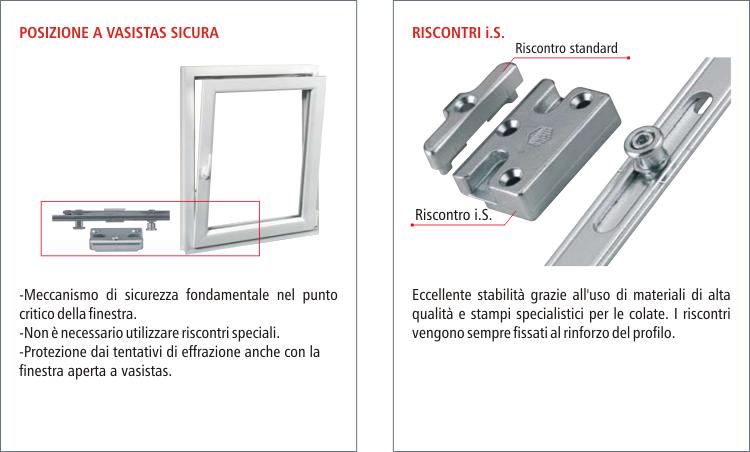 finestre-ferramenta-MACO-aspetti-5