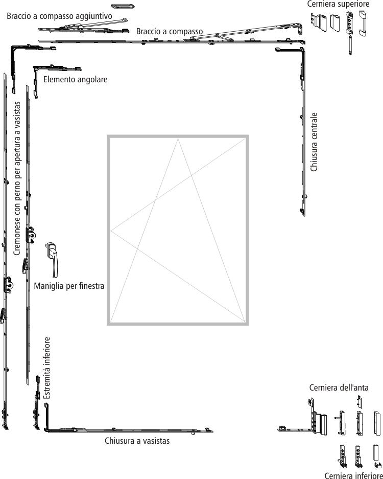 Finestre sch co e k mmerling dalla polonia produzione finestre e porte polacche ferramenta e - Ferramenta per chiusura finestre ...