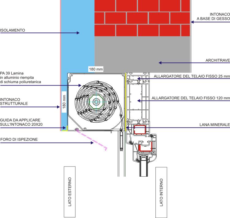 Montaggio tapparelle elettriche for Finestre elettriche