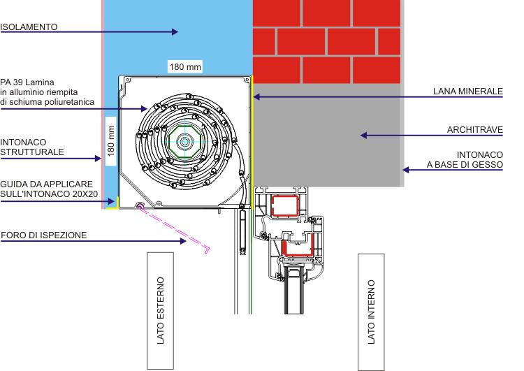 Finestre sch co e k mmerling dalla polonia produzione - Aeratore termico per finestra ...
