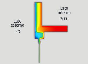 tapparelle-cassonetto-isolamento-termico