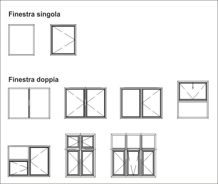 schemi-delle-finestre-scandinave-dalla-polonia-schuco